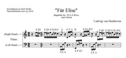 Fur Elise Sheet Music with Notes and Letters - Piano With Kent